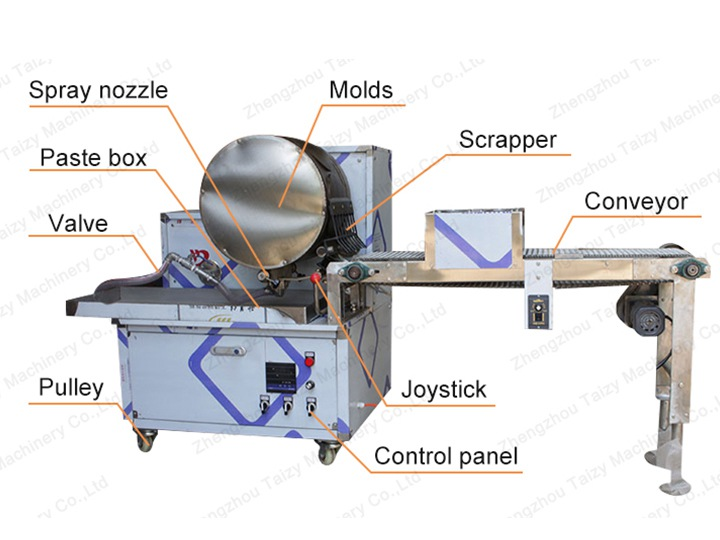 Spring-roll-machine-features