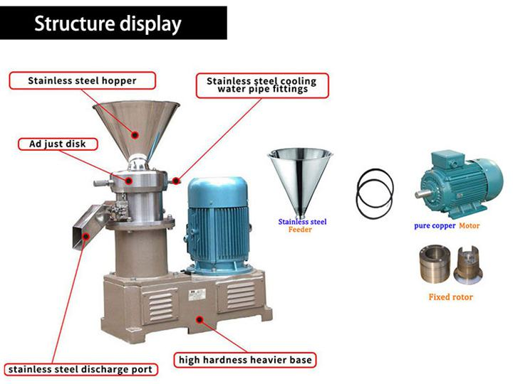 Structure of the peanut butter machine