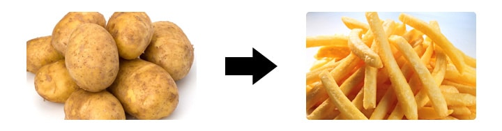 french fries making process