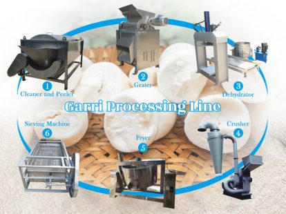 garri processing machines