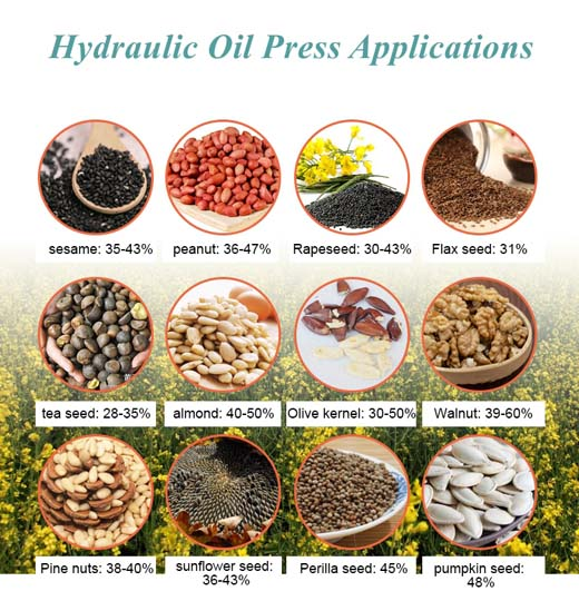 main materials for oil making