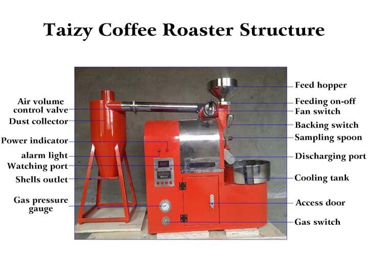 coffee roaster structure