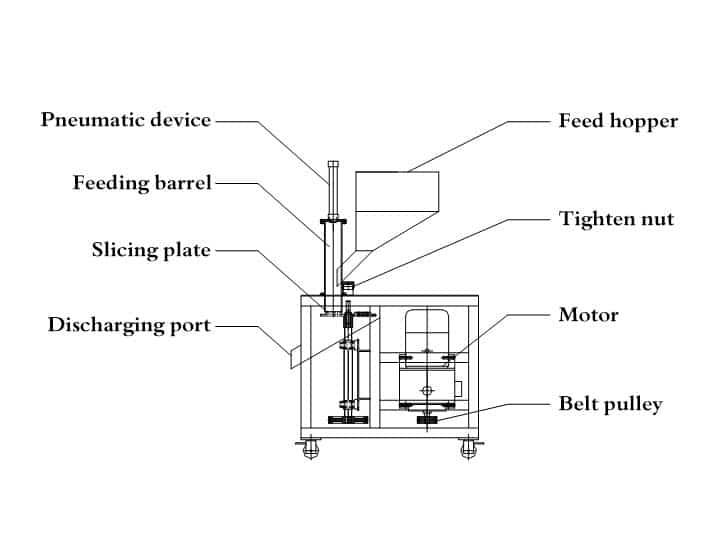 nuts slicing machine structure