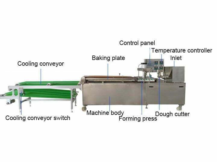 structure of chapati rolls maker machine