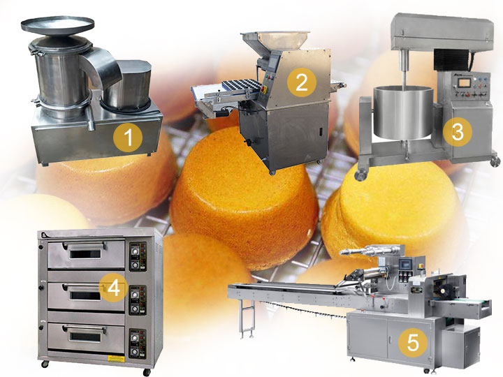 commercial sponge cake production line