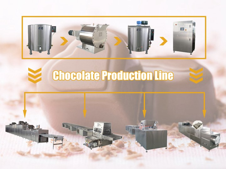 Cover-chocolate production line